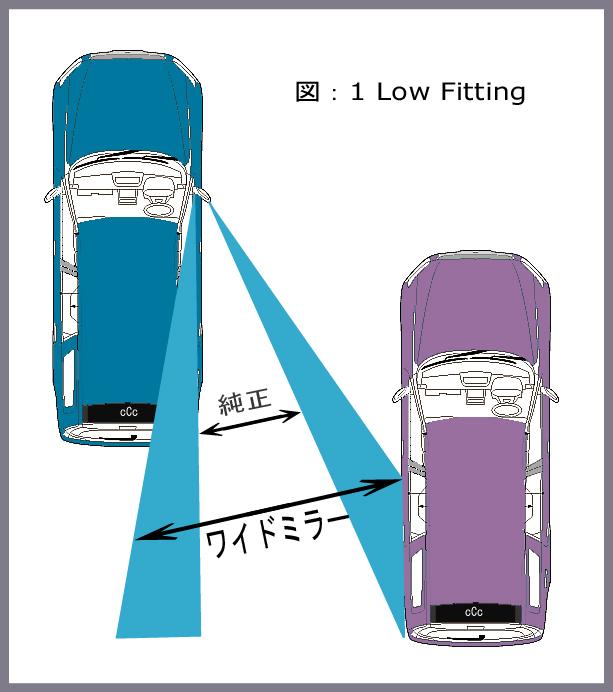 既に角度調節が外側限界の場合ミラーに車体が多く映ります